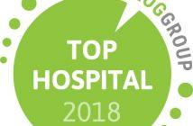 Top Hospital, Novant, Leapfrog Group