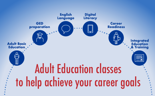 adult education, PWCS