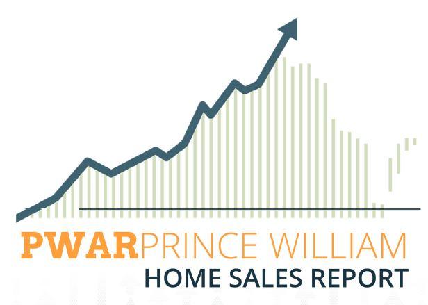 PWAR, home sales