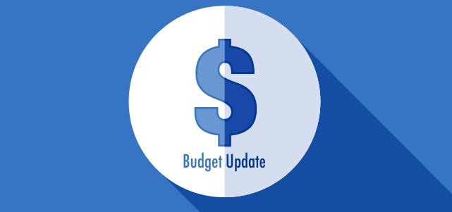 PWCS, budget