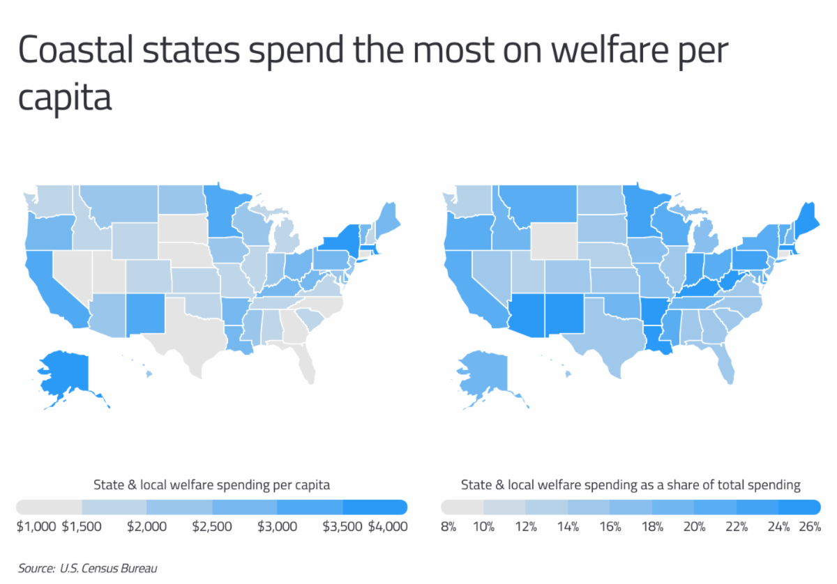 welfare spending