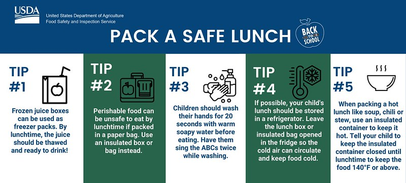 USDA, lunch tips
